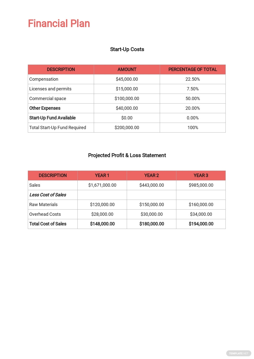 Free Commercial Real Estate Business Plan Template 6.jpe