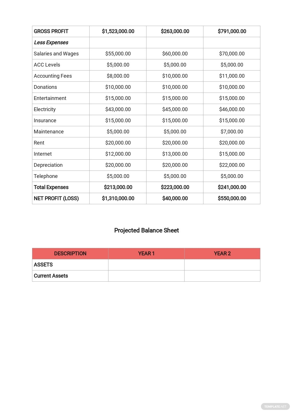 Free Commercial Real Estate Business Plan Template 7.jpe