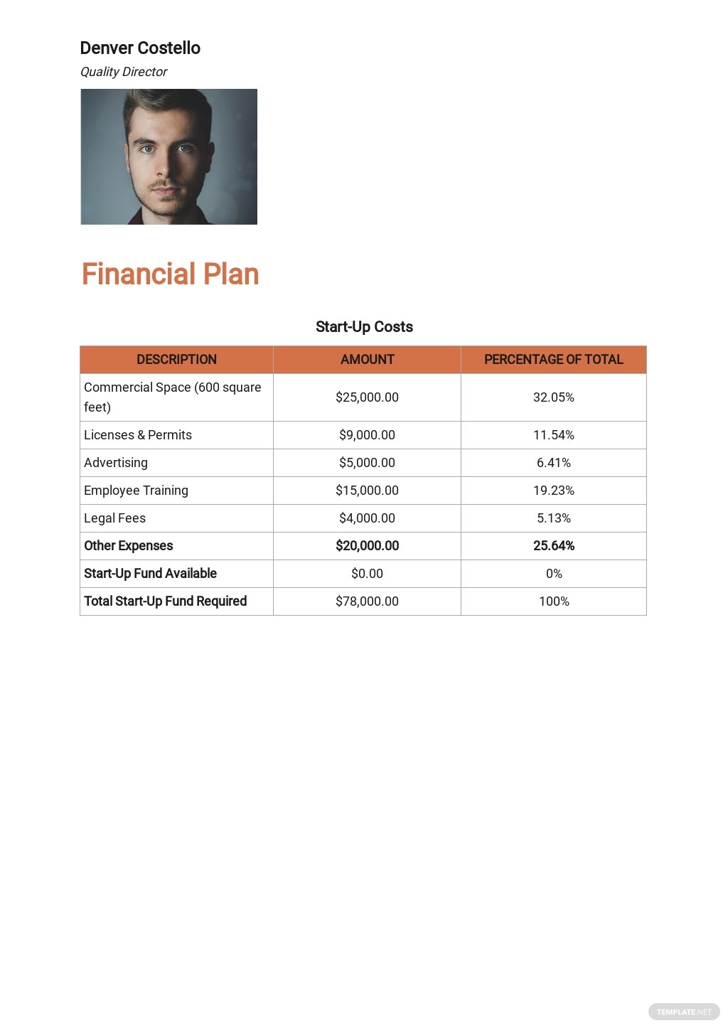 Business Property Inspection Business Plan Template 6.jpe