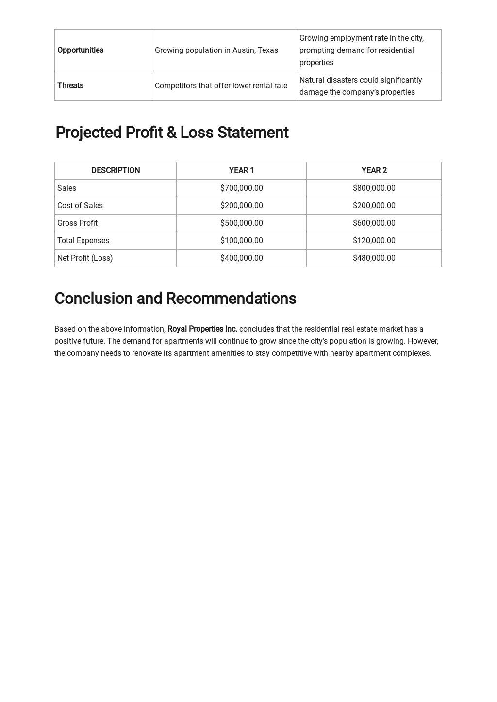 Free Simple Real Estate Market Analysis Template 2.jpe