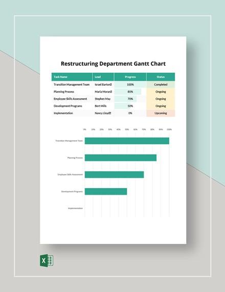 Restructuring Department Gantt Chart Template