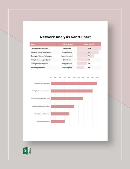Network Analysis Gantt Chart Template