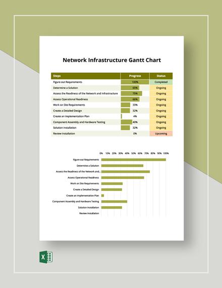 Network Infrastructure Gantt Chart Template