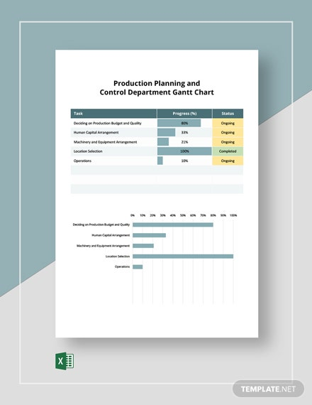 Production Planning and Control Department Gantt Chart