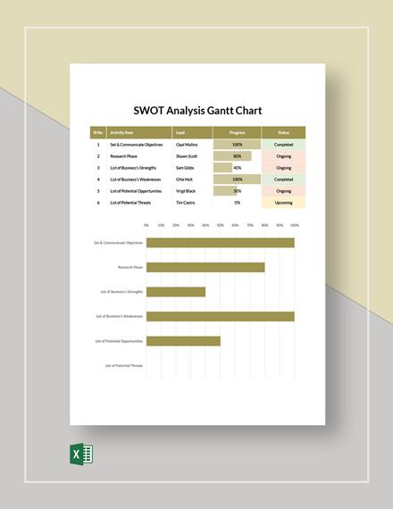 SWOT Analysis Gantt Chart Template