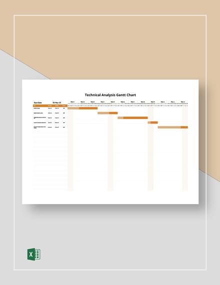 Technical Analysis Gantt Chart Template
