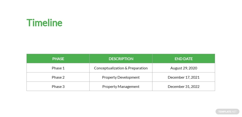Real Estate Joint Venture Proposal Template 6.jpe