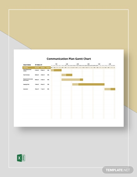 Communication Plan Gantt Chart Template