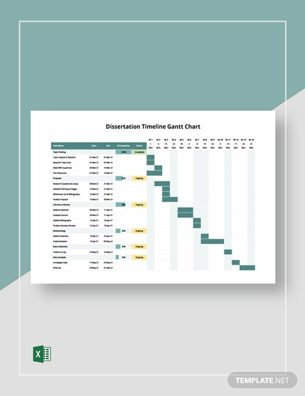 Dissertation Timeline Gantt Chart Template