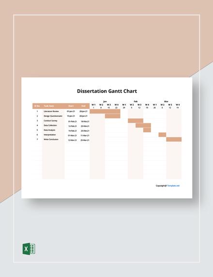Free Example Dissertation Gantt Chart Template