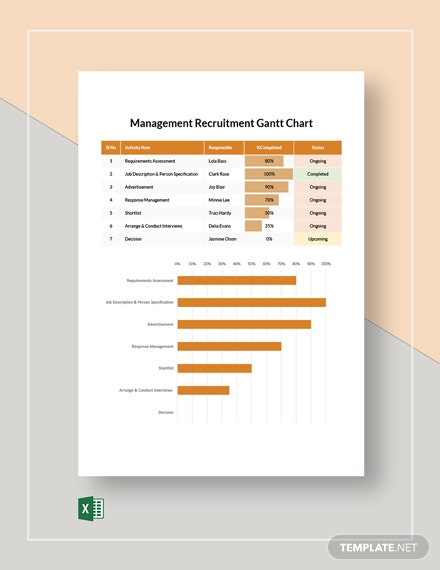 Management Recruitment Gantt Chart