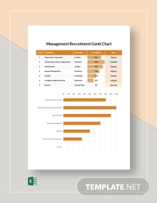Management Recruitment Gantt Chart Template