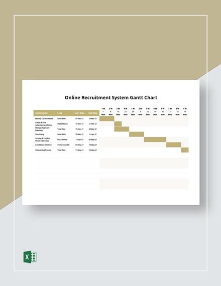 Online Recruitment System Gantt Chart Template