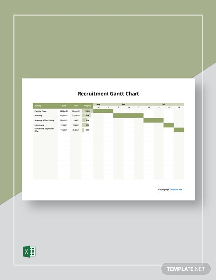 Sample Recruitment Gantt Chart
