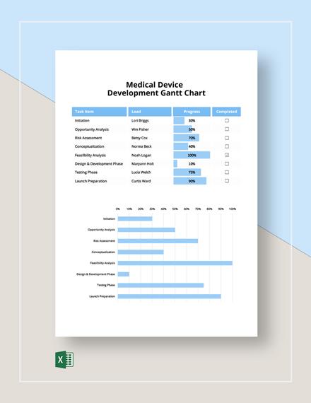 Medical Device Development Gantt Chart Template