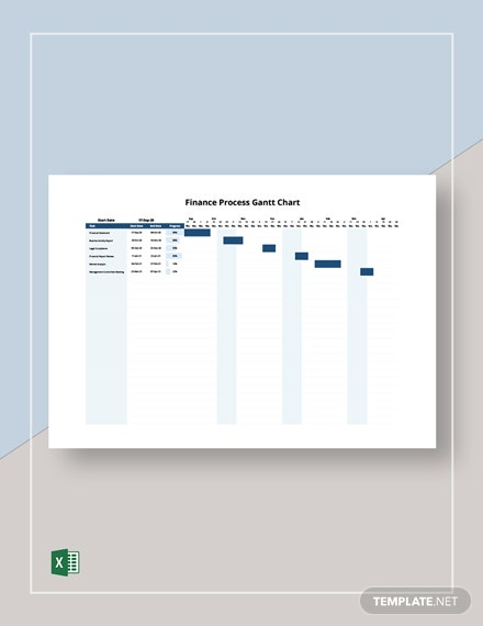 Finance Process Gantt Chart Template