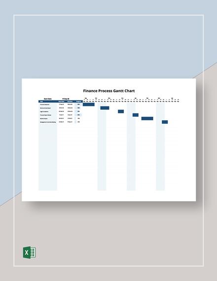 Finance Process Gantt Chart Template