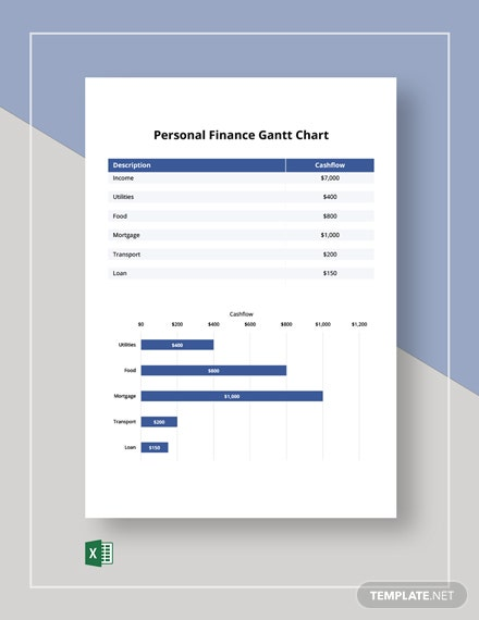 Personal Finance Gantt Chart Template