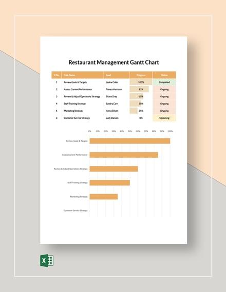 Restaurant Management Gantt Chart Template