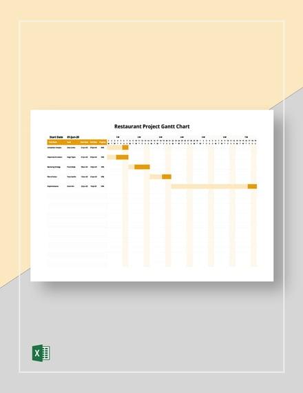 Restaurant Project Gantt Chart Template