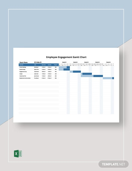 Employee Engagement Gantt Chart Template