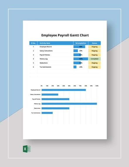 Employee Payroll Gantt Chart Template