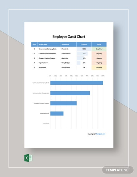 Free Sample Employee Gantt Chart Template