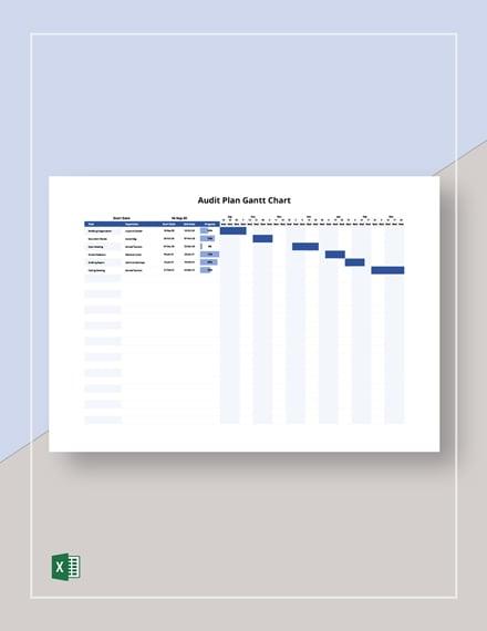 Audit Plan Gantt Chart Template