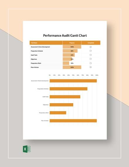 Performance Audit Gantt Chart Template