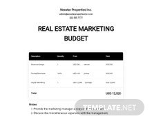 Real Estate Marketing Budget Template