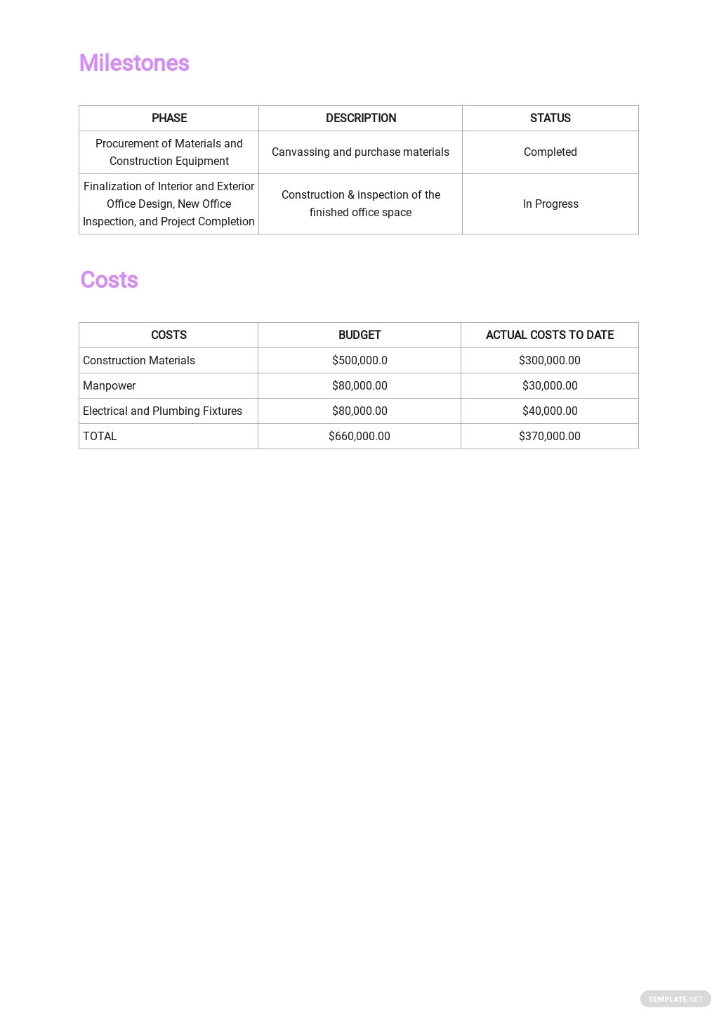 Free Company Monthly Report Template 2.jpe