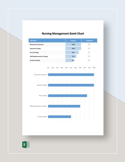 Nursing Management Gantt Chart Template