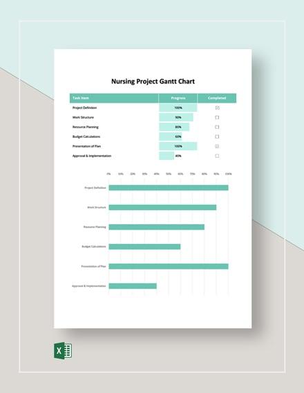 Nursing Project Gantt Chart Template