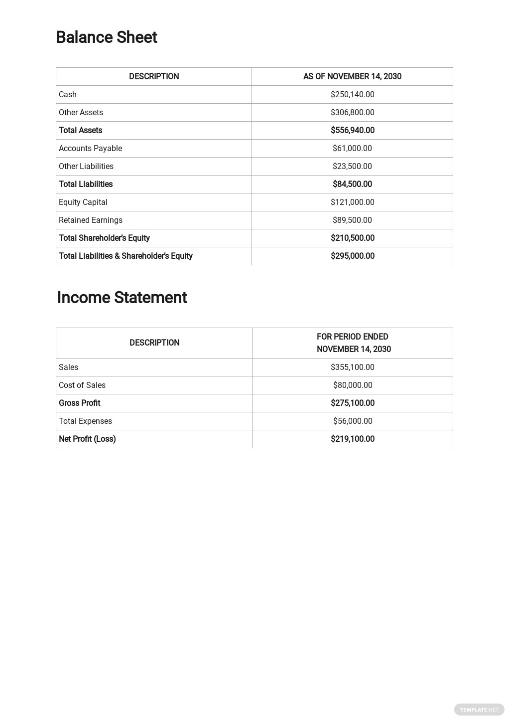 Free Monthly Financial Report Template 2.jpe