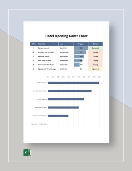 Hotel Opening Gantt Chart Template