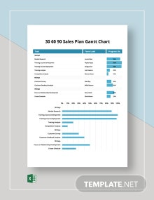30 60 90 Sales Plan Gantt Chart Template