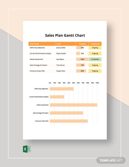 Sales Plan Gantt Chart Template