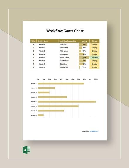 Free Sample Workflow Gantt Chart Template
