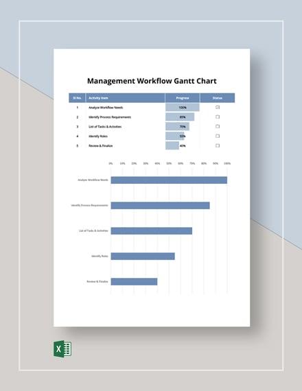 Management Workflow Gantt Chart Template