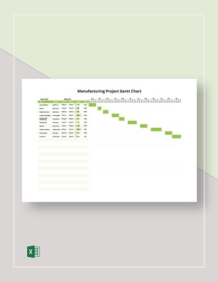 Manufacturing Project Gantt Chart