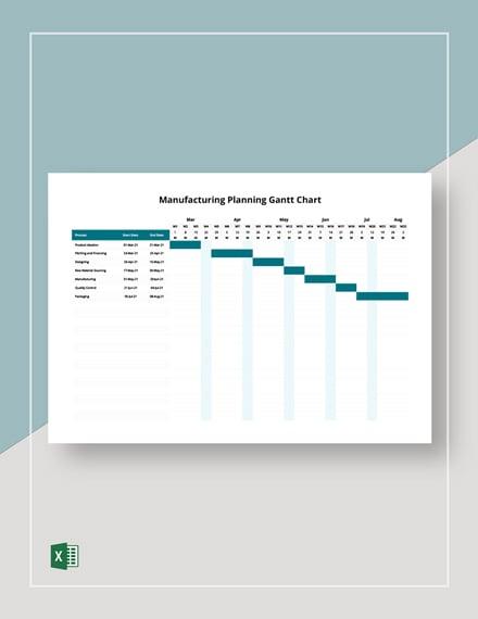 Manufacturing Planning Gantt Chart