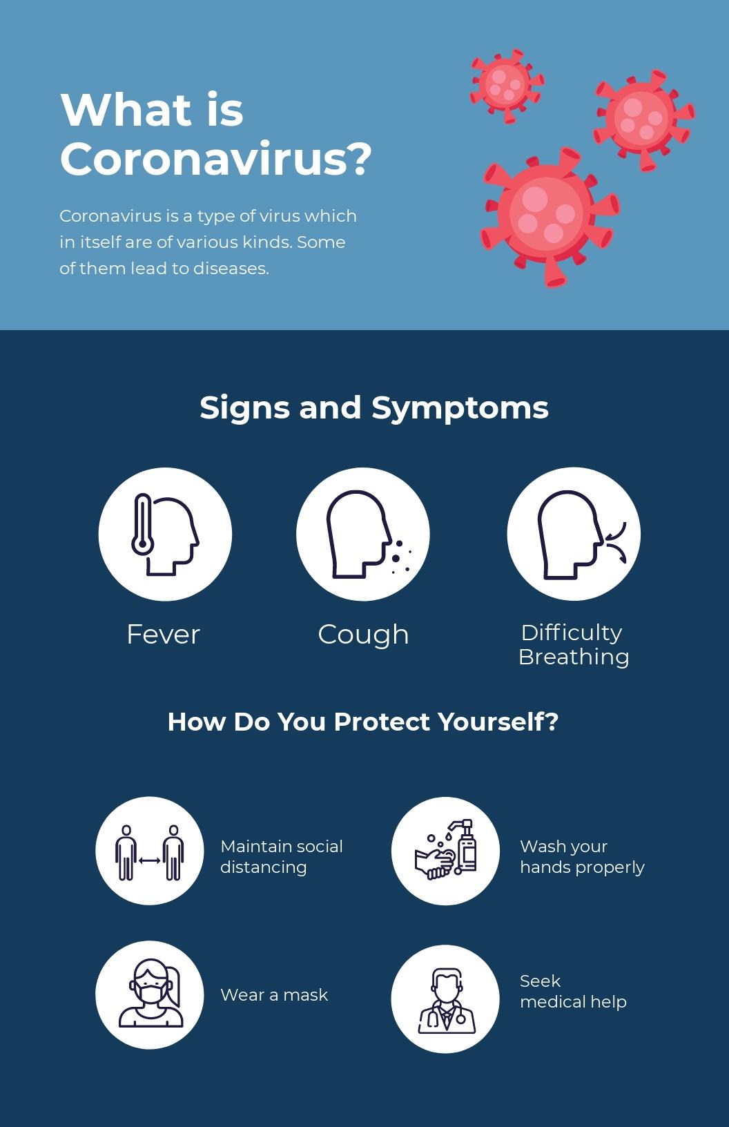 Free Modern Coronavirus COVID 19 Poster Template.jpe