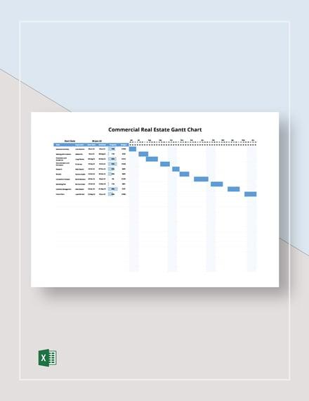 Commercial Real Estate Gantt Chart Template