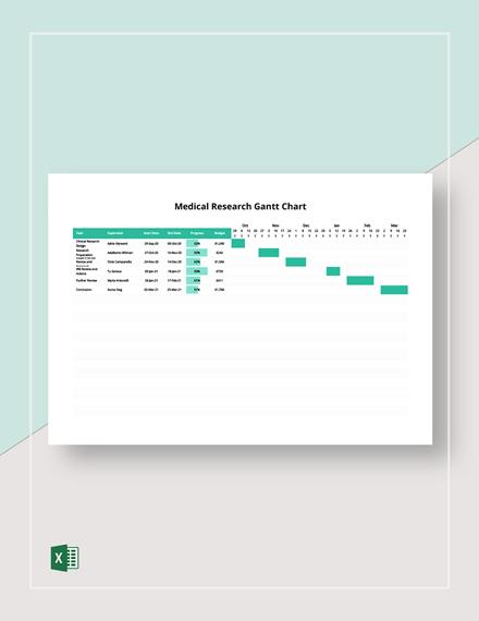 Medical Research Gantt Chart Template