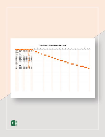 Restaurant Construction Gantt Chart