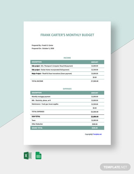 Free Sample Freelance Budget Template