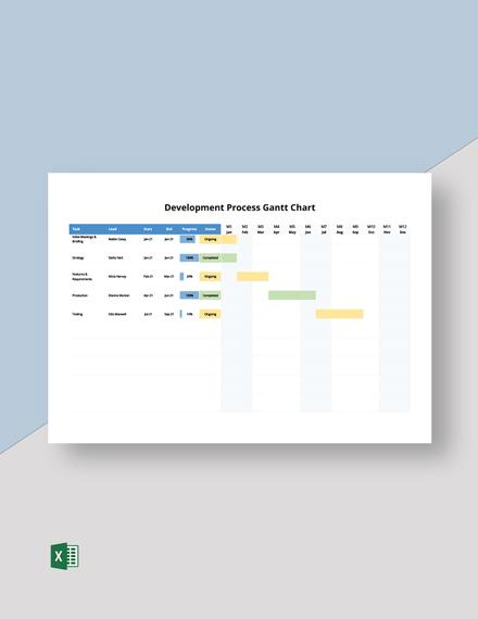 Development Process Gantt Chart Template