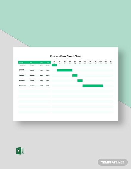 Process Flow Gantt Chart Template