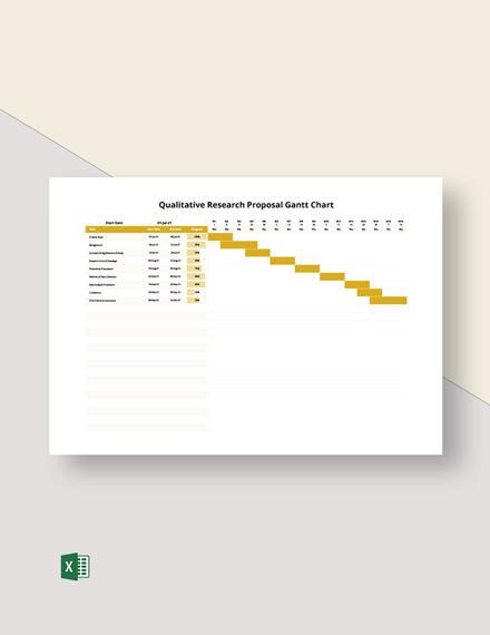 Qualitative Research Proposal Gantt Chart Template