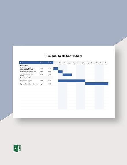 Personal Goals Gantt Chart Template